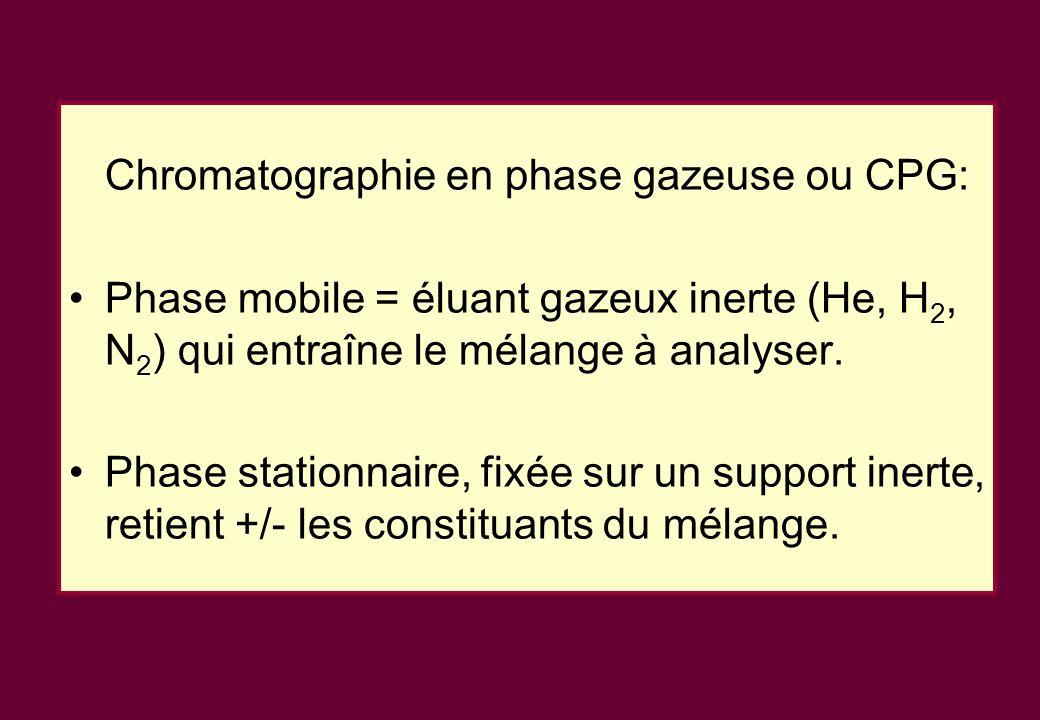 Chromatographie en phase gazeuse ou CPG: Phase mobile = éluant gazeux inerte (He, H 2, N 2 ) qui entraîne le mélange à analyser. Phase stationnaire, f