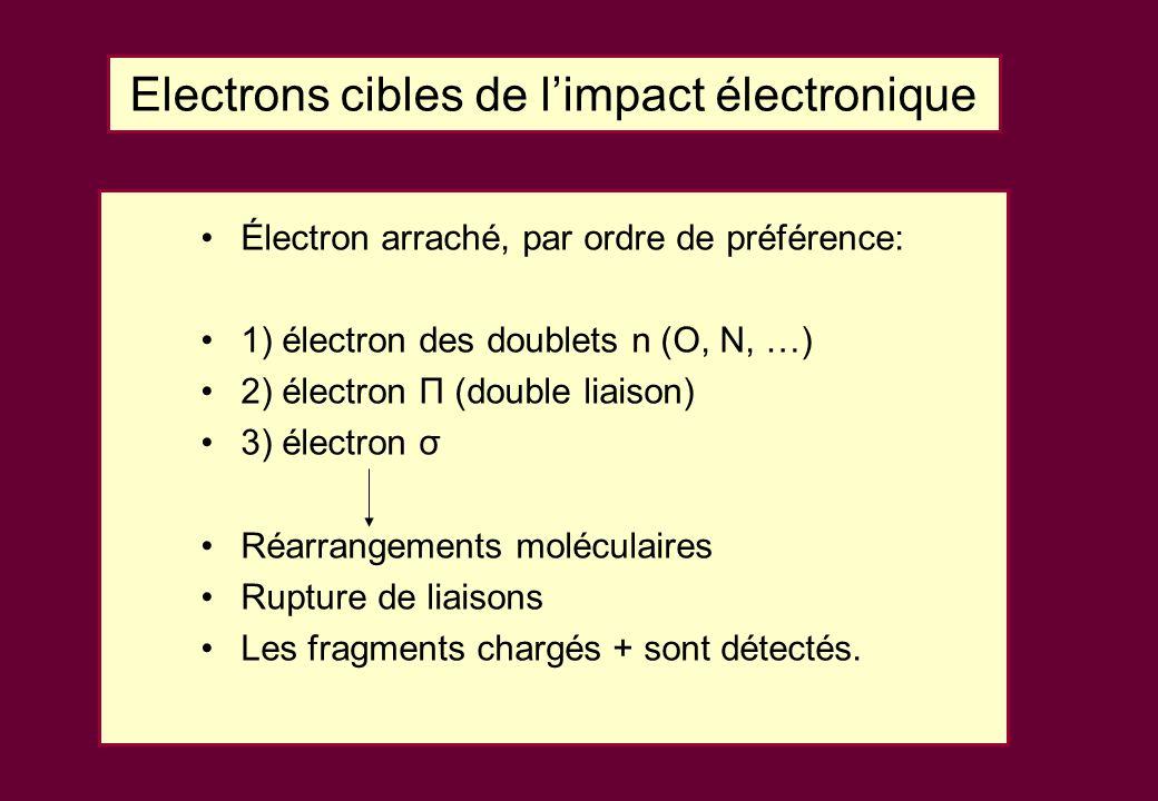 Electrons cibles de limpact électronique Électron arraché, par ordre de préférence: 1) électron des doublets n (O, N, …) 2) électron Π (double liaison) 3) électron σ Réarrangements moléculaires Rupture de liaisons Les fragments chargés + sont détectés.