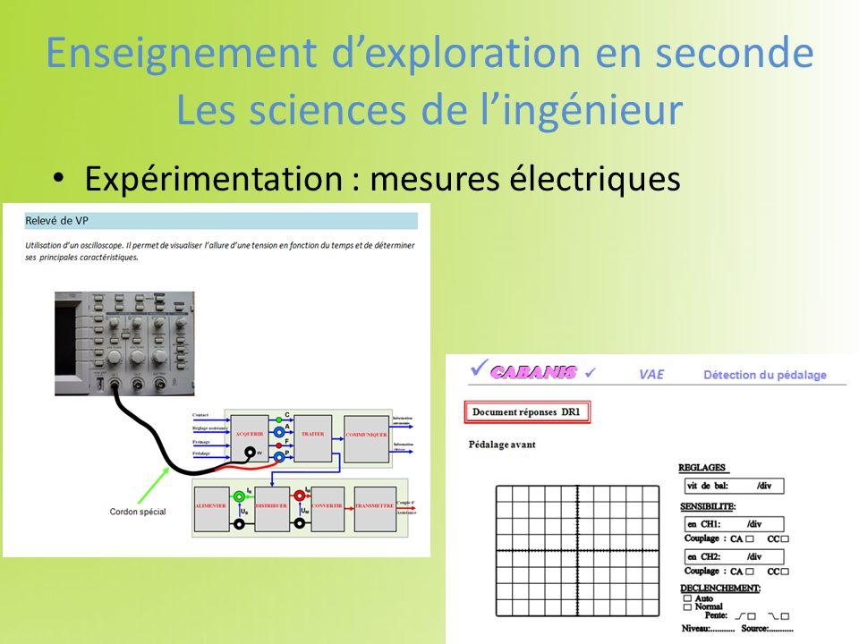 Expérimentation : mesures électriques Enseignement dexploration en seconde Les sciences de lingénieur