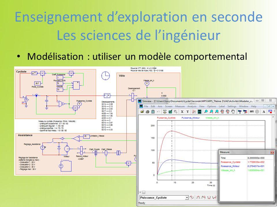 Modélisation : utiliser un modèle comportemental Enseignement dexploration en seconde Les sciences de lingénieur