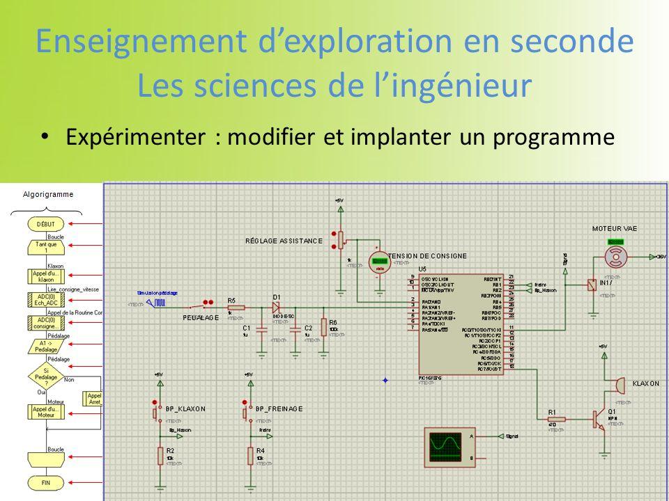 Expérimenter : modifier et implanter un programme