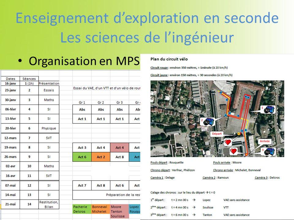 Organisation en MPS Enseignement dexploration en seconde Les sciences de lingénieur