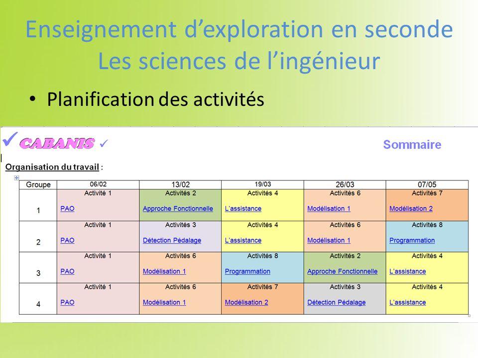 Planification des activités Enseignement dexploration en seconde Les sciences de lingénieur