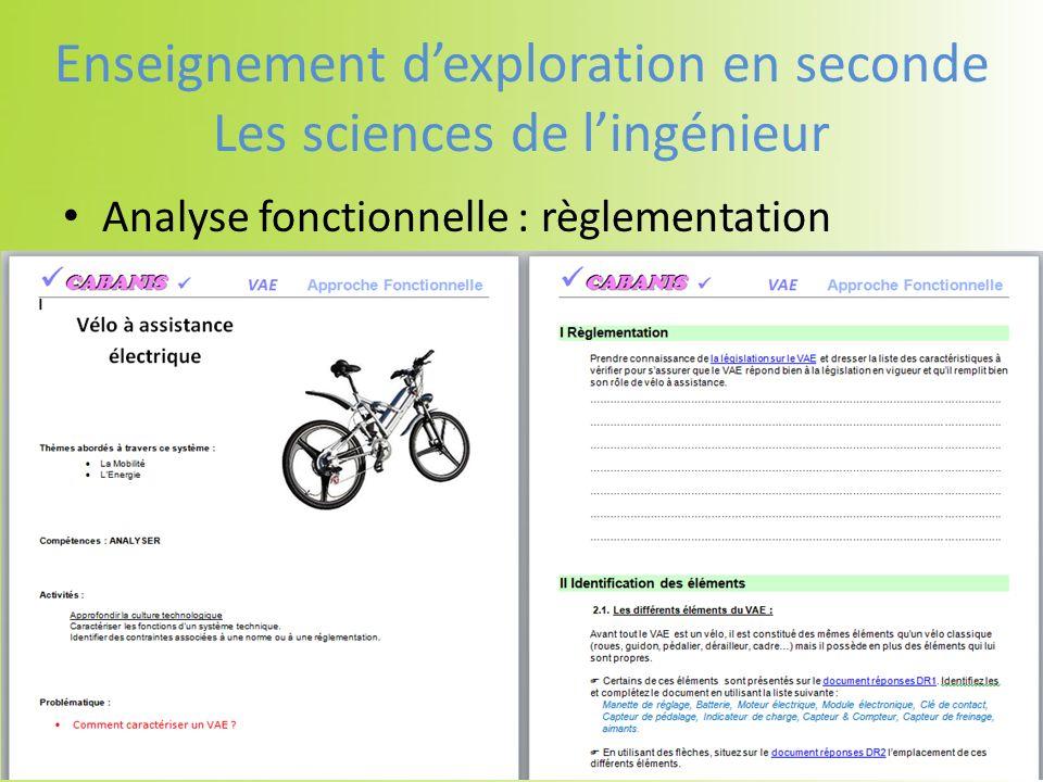 Analyse fonctionnelle : règlementation Enseignement dexploration en seconde Les sciences de lingénieur