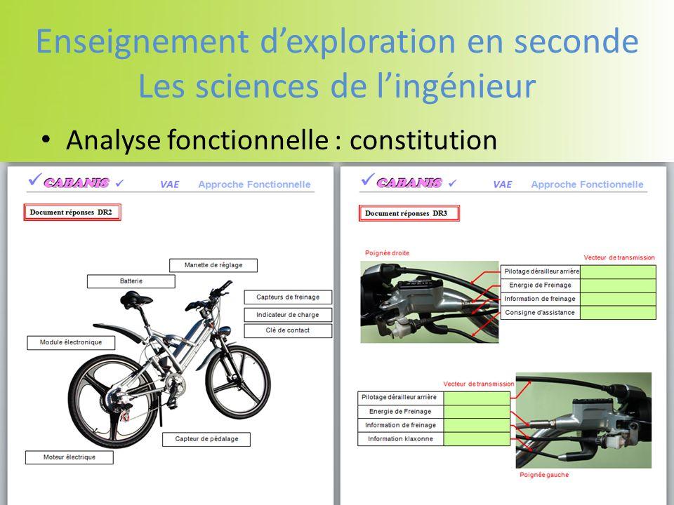 Analyse fonctionnelle : constitution Enseignement dexploration en seconde Les sciences de lingénieur