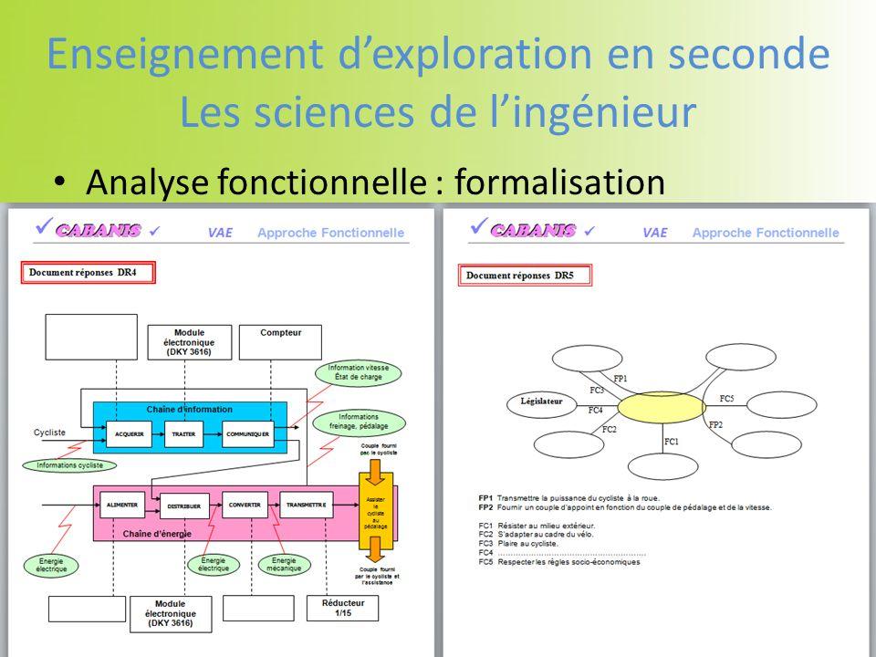 Analyse fonctionnelle : formalisation Enseignement dexploration en seconde Les sciences de lingénieur