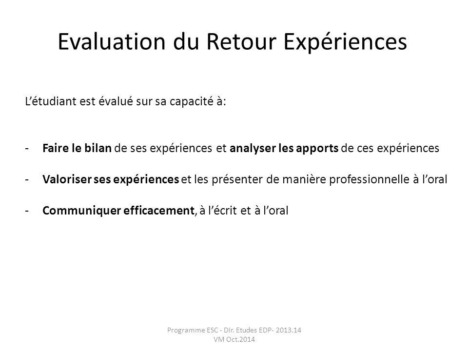Evaluation du Retour Expériences Programme ESC - Dir. Etudes EDP- 2013.14 VM Oct.2014 Létudiant est évalué sur sa capacité à: -Faire le bilan de ses e