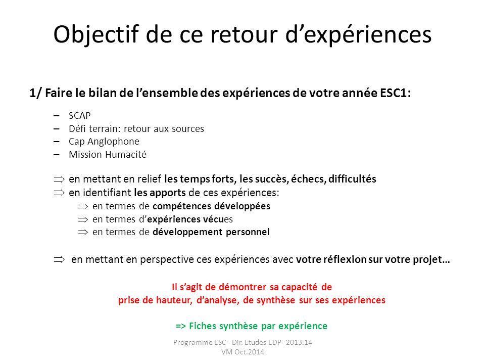 Objectif de ce retour dexpériences 1/ Faire le bilan de lensemble des expériences de votre année ESC1: – SCAP – Défi terrain: retour aux sources – Cap