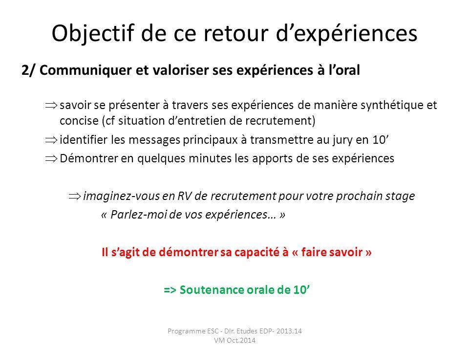 Objectif de ce retour dexpériences 2/ Communiquer et valoriser ses expériences à loral savoir se présenter à travers ses expériences de manière synthé