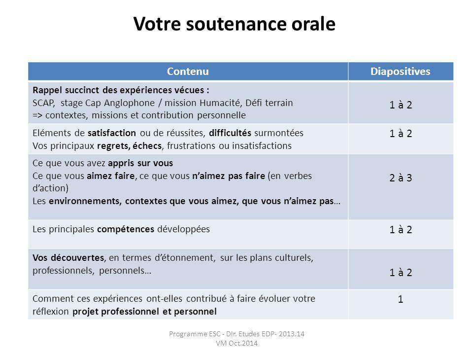 Votre soutenance orale ContenuDiapositives Rappel succinct des expériences vécues : SCAP, stage Cap Anglophone / mission Humacité, Défi terrain => con