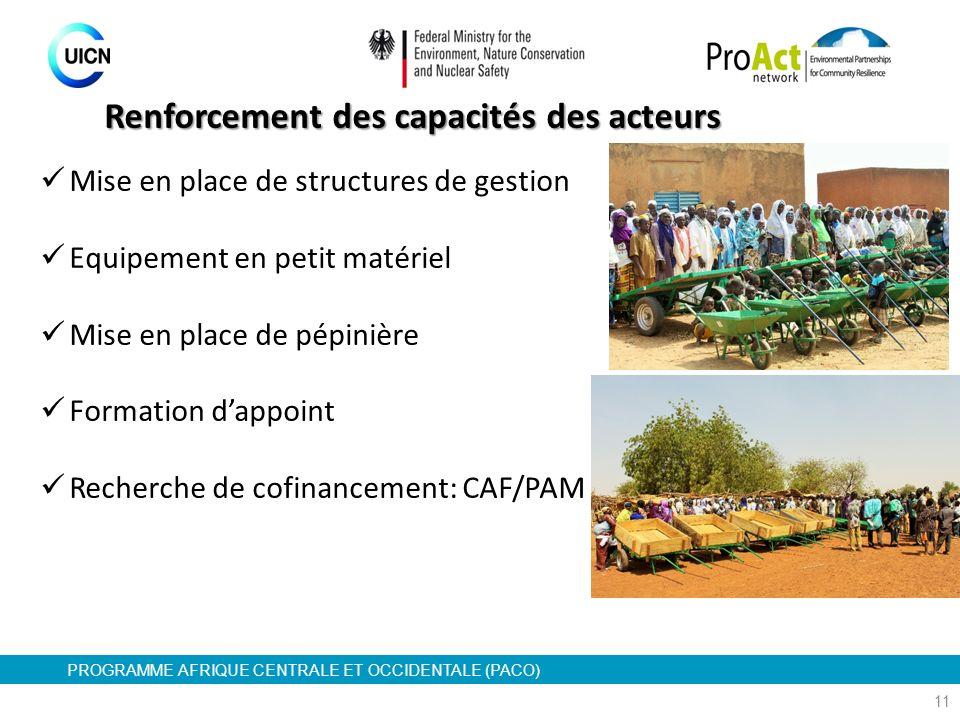 PROGRAMME AFRIQUE CENTRALE ET OCCIDENTALE (PACO) 11 Mise en place de structures de gestion Equipement en petit matériel Mise en place de pépinière For
