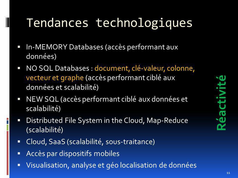 Tendances technologiques In-MEMORY Databases (accès performant aux données) NO SQL Databases : document, clé-valeur, colonne, vecteur et graphe (accès performant ciblé aux données et scalabilité) NEW SQL (accès performant ciblé aux données et scalabilité) Distributed File System in the Cloud, Map-Reduce (scalabilité) Cloud, SaaS (scalabilité, sous-traitance) Accès par dispositifs mobiles Visualisation, analyse et géo localisation de données Réactivité 11