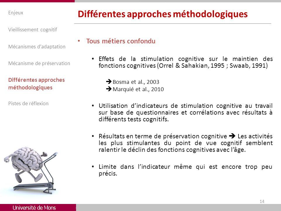 Différentes approches méthodologiques Tous métiers confondu Effets de la stimulation cognitive sur le maintien des fonctions cognitives (Orrel & Sahak