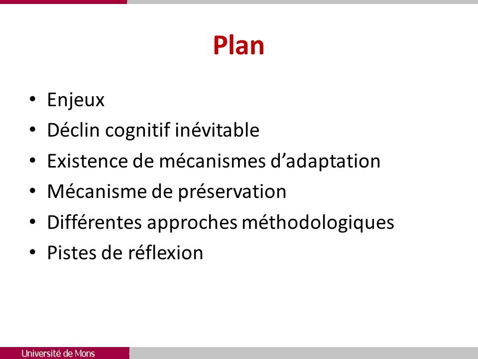 Plan Enjeux Déclin cognitif inévitable Existence de mécanismes dadaptation Mécanisme de préservation Différentes approches méthodologiques Pistes de r