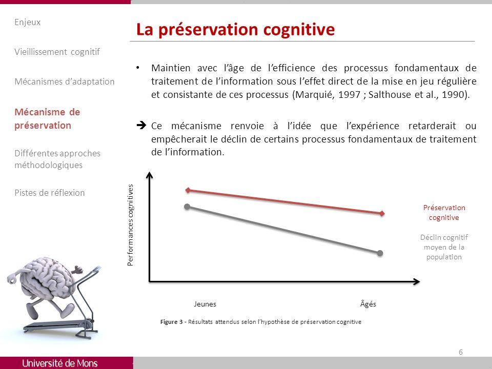 La préservation cognitive Maintien avec lâge de lefficience des processus fondamentaux de traitement de linformation sous leffet direct de la mise en