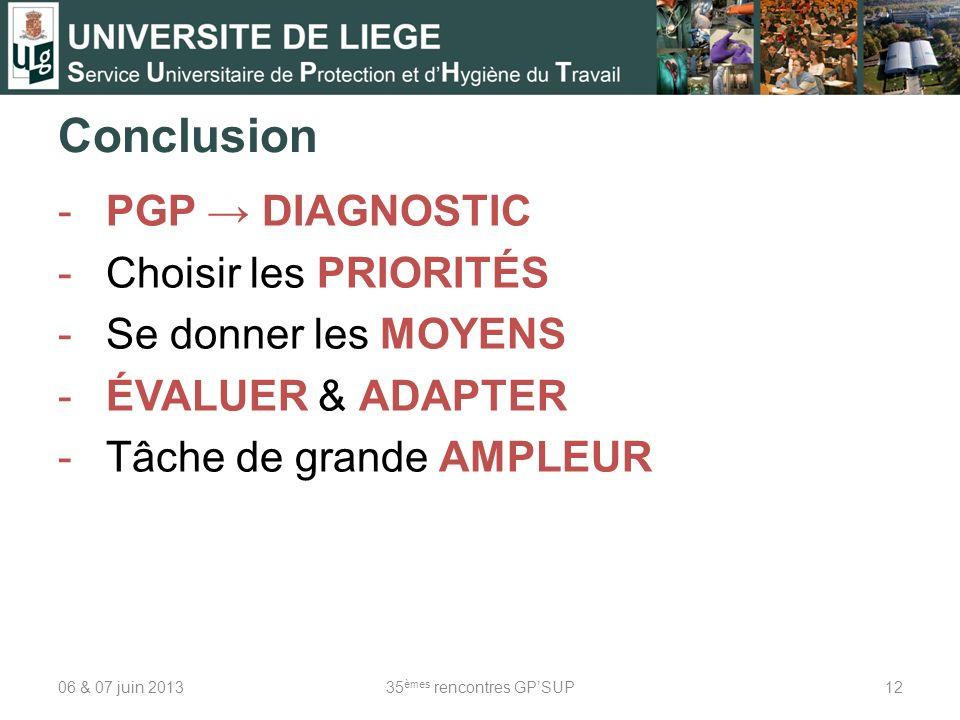 Conclusion - PGP DIAGNOSTIC - Choisir les PRIORITÉS - Se donner les MOYENS - ÉVALUER & ADAPTER - Tâche de grande AMPLEUR 06 & 07 juin 201335 èmes renc