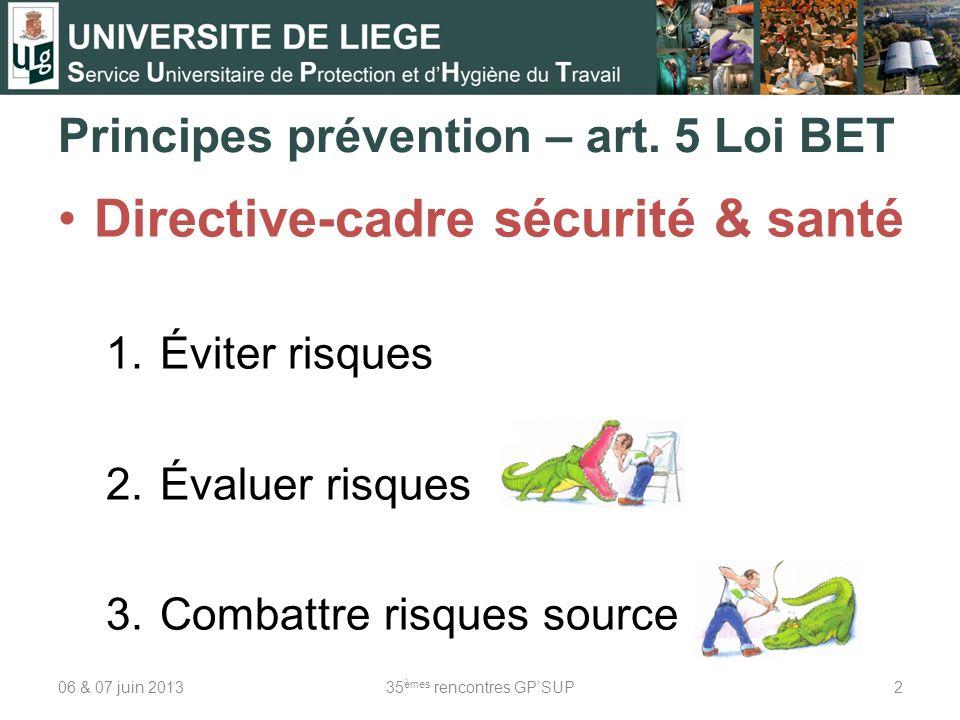 Directive-cadre sécurité & santé 1.Éviter risques 2.Évaluer risques 3.Combattre risques source Principes prévention – art. 5 Loi BET 06 & 07 juin 2013