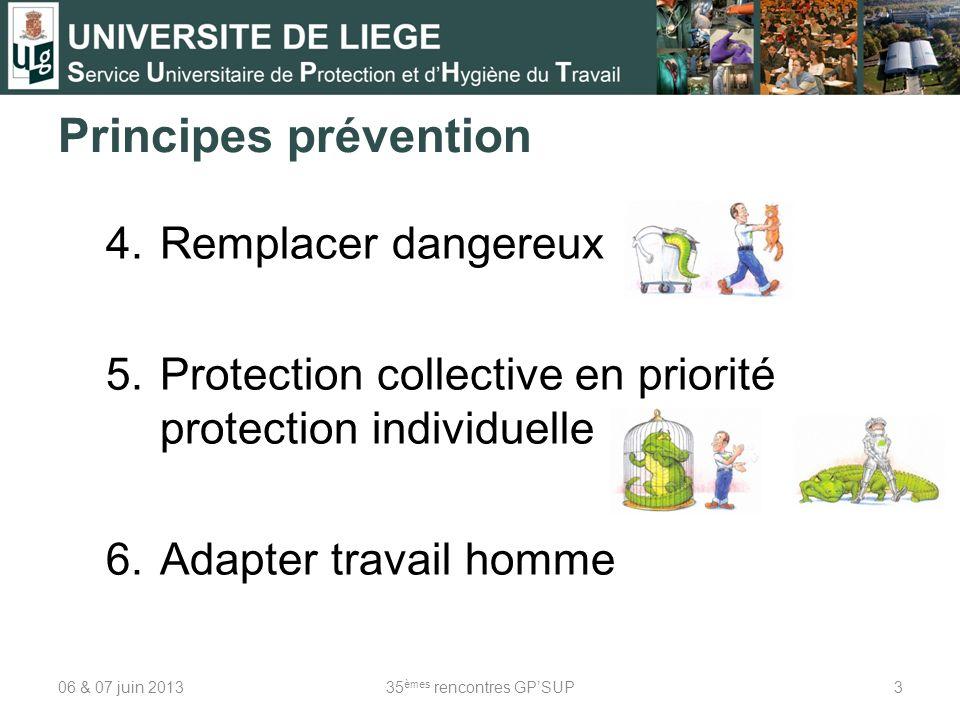 4.Remplacer dangereux 5.Protection collective en priorité protection individuelle 6.Adapter travail homme Principes prévention 06 & 07 juin 201335 ème