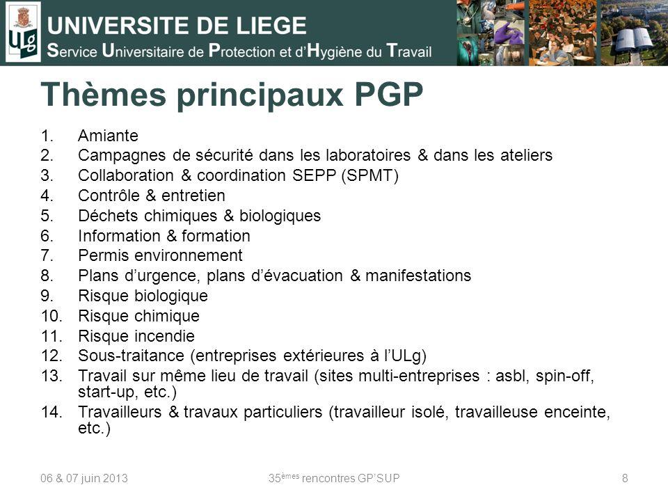 Thèmes principaux PGP 1.Amiante 2.Campagnes de sécurité dans les laboratoires & dans les ateliers 3.Collaboration & coordination SEPP (SPMT) 4.Contrôl