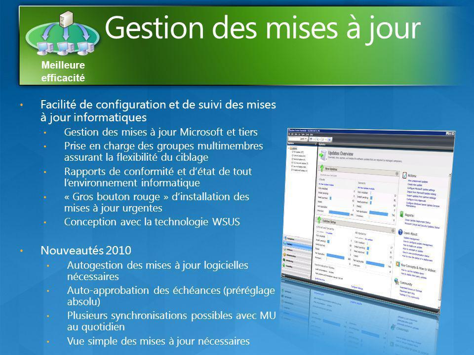 Meilleure efficacité Facilité de configuration et de suivi des mises à jour informatiques Gestion des mises à jour Microsoft et tiers Prise en charge