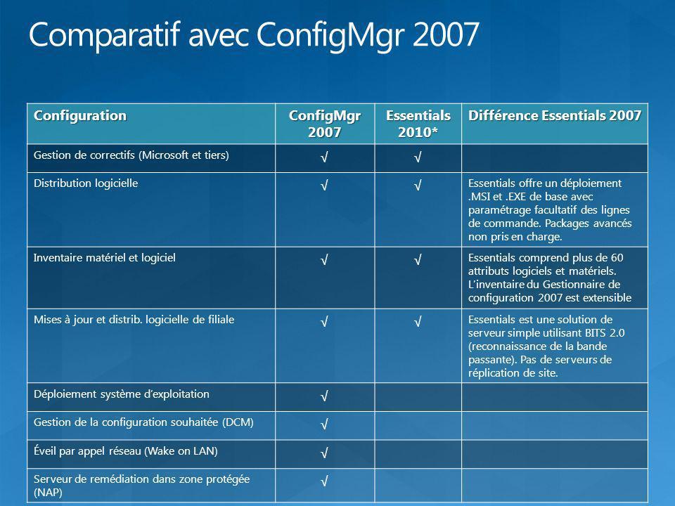 Configuration ConfigMgr 2007 Essentials 2010* Différence Essentials 2007 Gestion de correctifs (Microsoft et tiers) Distribution logicielle Essentials offre un déploiement.MSI et.EXE de base avec paramétrage facultatif des lignes de commande.