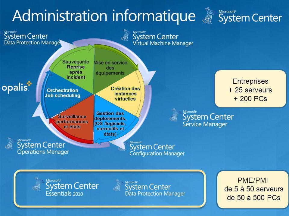 Installation simple Console unique Surveillance globale (SCOM 2007) Gestion des mises à jour Inventaire logiciel et matériel Déploiement logiciel Rapports intégrés Création et gestion de machines virtuelles La solution dadministration des environnements Microsoft pour les organisations de taille moyenne : de 5 à 50 serveurs de 50 à 500 clients