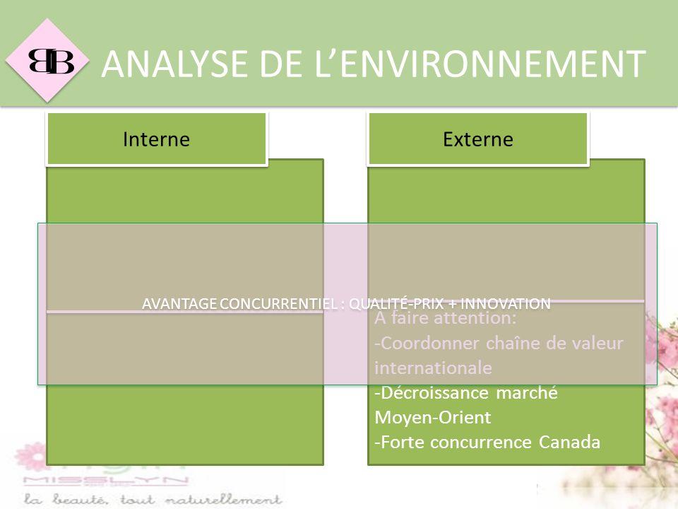 B B ANALYSE DE LENVIRONNEMENT À faire attention: -Coordonner chaîne de valeur internationale -Décroissance marché Moyen-Orient -Forte concurrence Cana