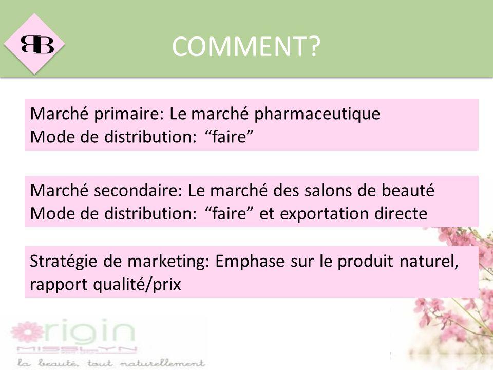 B B COMMENT? Marché primaire: Le marché pharmaceutique Mode de distribution: faire Marché secondaire: Le marché des salons de beauté Mode de distribut