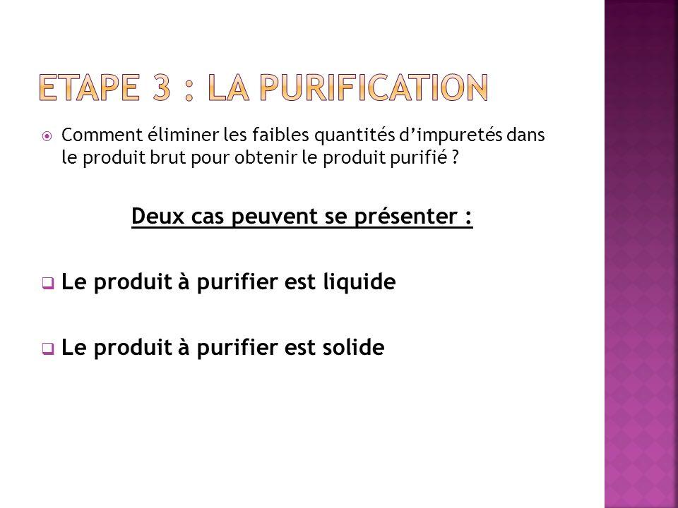 Comment éliminer les faibles quantités dimpuretés dans le produit brut pour obtenir le produit purifié ? Deux cas peuvent se présenter : Le produit à