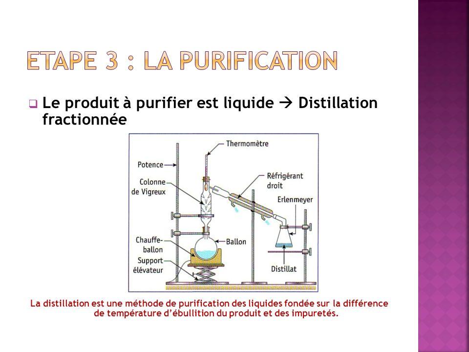 Le produit à purifier est liquide Distillation fractionnée La distillation est une méthode de purification des liquides fondée sur la différence de te