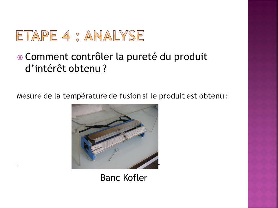 Comment contrôler la pureté du produit dintérêt obtenu ? Mesure de la température de fusion si le produit est obtenu : - Utilisation dun banc Köfler B