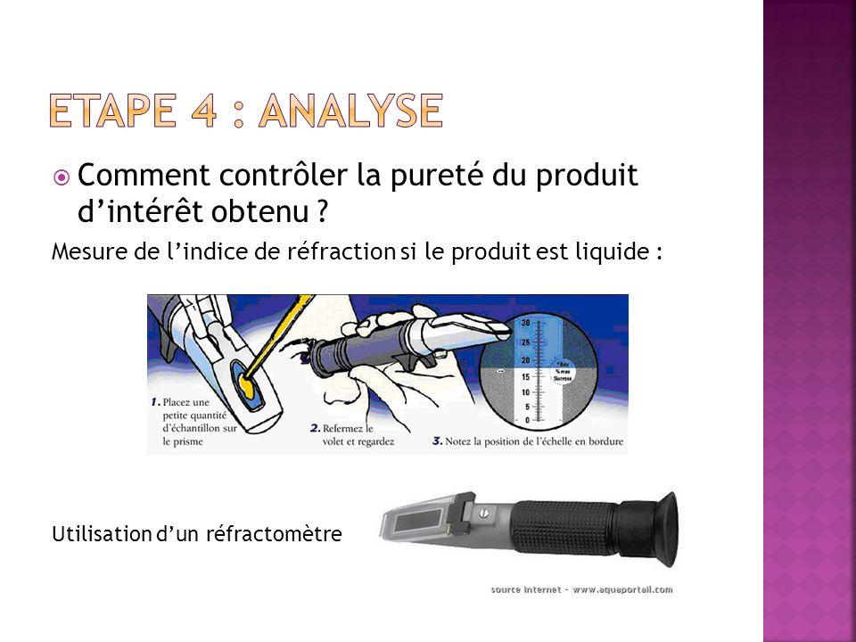 Comment contrôler la pureté du produit dintérêt obtenu ? Mesure de lindice de réfraction si le produit est liquide : Utilisation dun réfractomètre