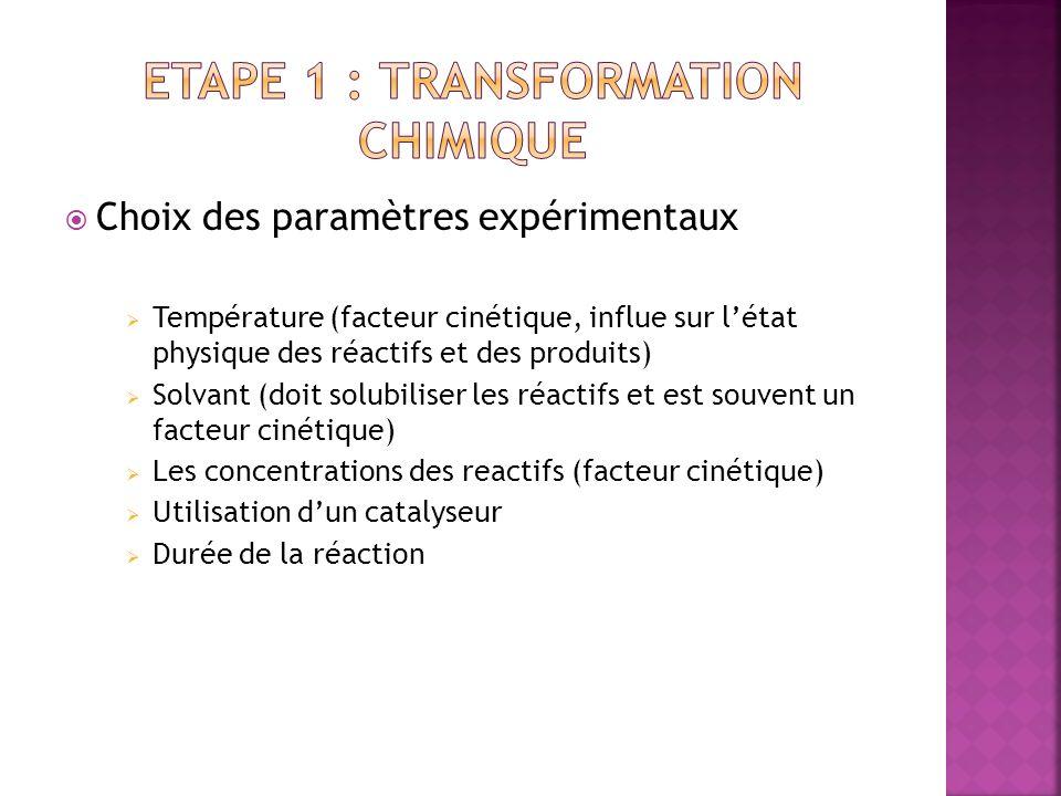 Choix des paramètres expérimentaux Température (facteur cinétique, influe sur létat physique des réactifs et des produits) Solvant (doit solubiliser l