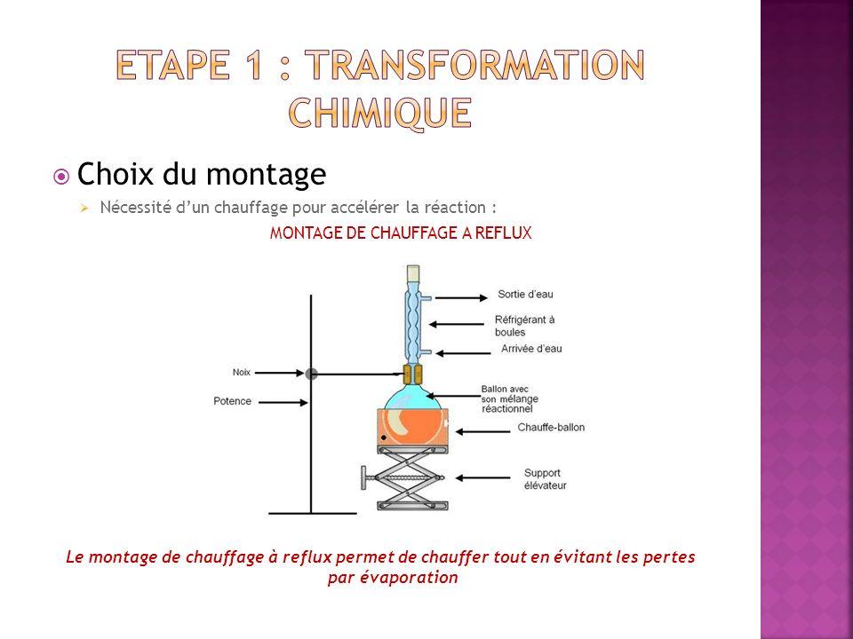 Choix du montage Nécessité dun chauffage pour accélérer la réaction : MONTAGE DE CHAUFFAGE A REFLUX Le montage de chauffage à reflux permet de chauffe