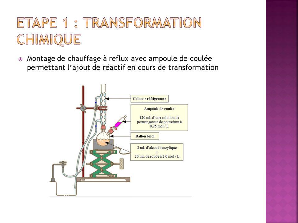 Montage de chauffage à reflux avec ampoule de coulée permettant lajout de réactif en cours de transformation
