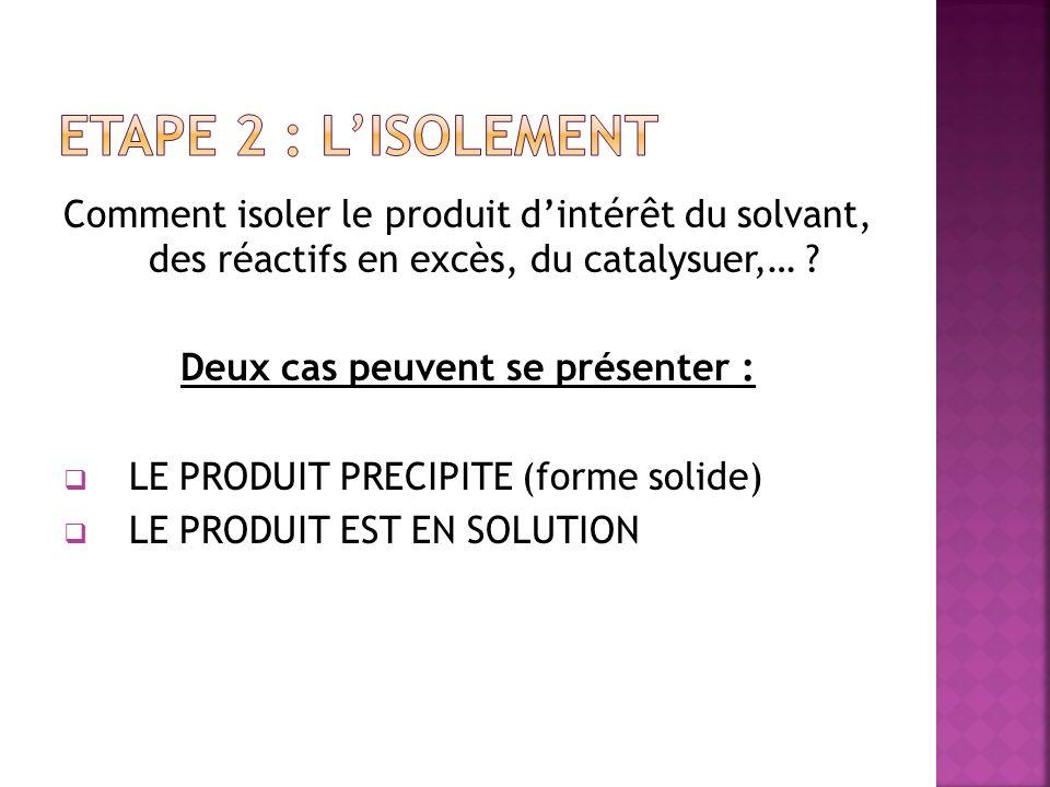 Comment isoler le produit dintérêt du solvant, des réactifs en excès, du catalysuer,… ? Deux cas peuvent se présenter : LE PRODUIT PRECIPITE (forme so