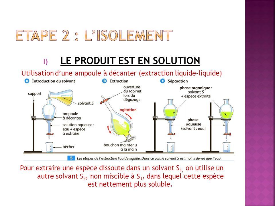I) LE PRODUIT EST EN SOLUTION Utilisation dune ampoule à décanter (extraction liquide-liquide) Pour extraire une espèce dissoute dans un solvant S 1,