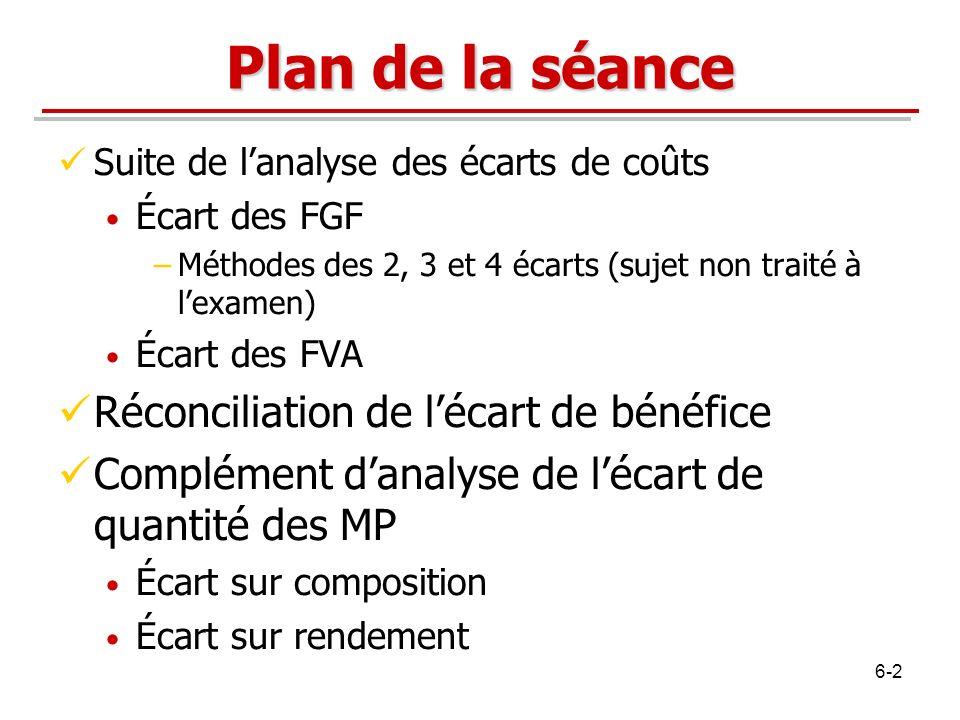 Plan de la séance Suite de lanalyse des écarts de coûts Écart des FGF –Méthodes des 2, 3 et 4 écarts (sujet non traité à lexamen) Écart des FVA Réconc