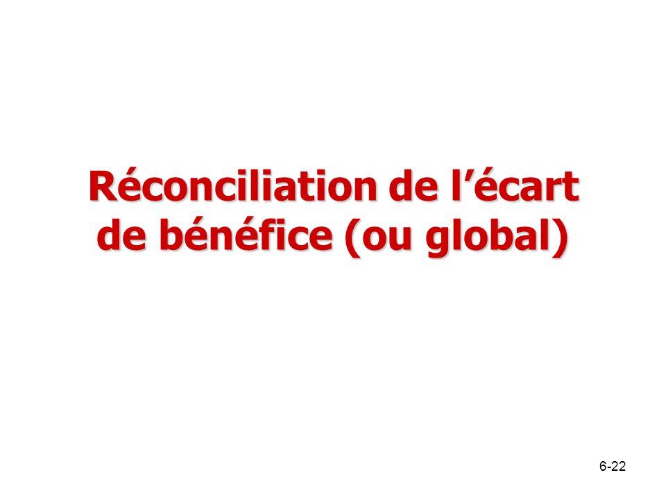 Réconciliation de lécart de bénéfice (ou global) 6-22