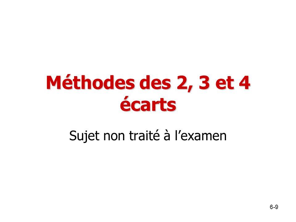 Méthodes des 2, 3 et 4 écarts Sujet non traité à lexamen 6-9
