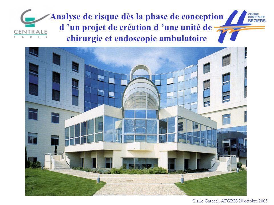 Claire Gatecel, AFGRIS 20 octobre 2005 Analyse de risque dès la phase de conception d un projet de création d une unité de chirurgie et endoscopie amb