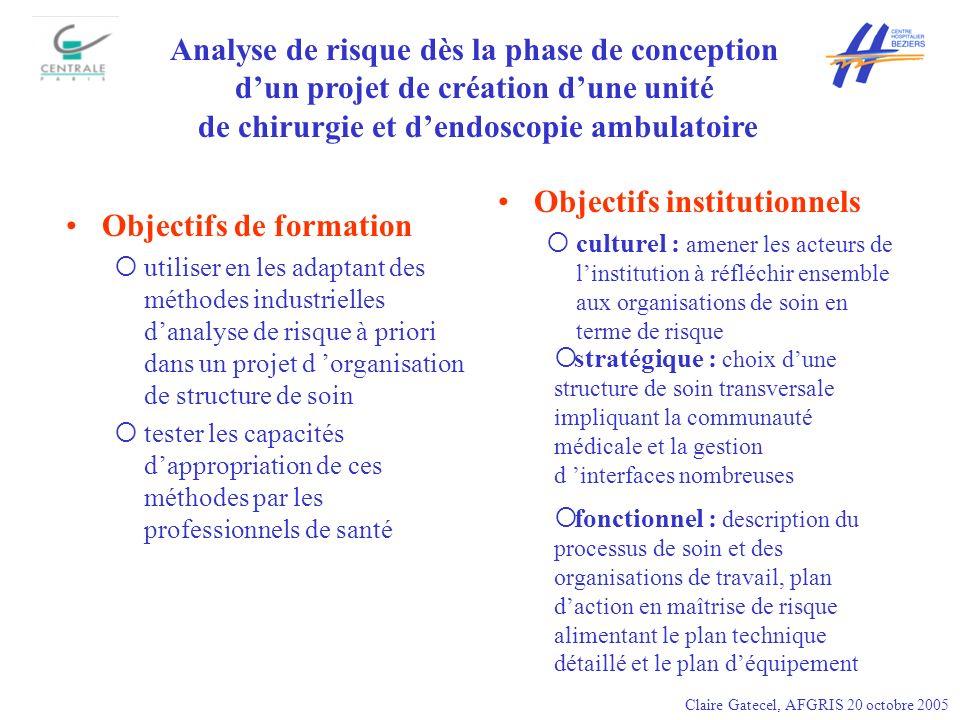 Analyse de risque dès la phase de conception dun projet de création dune unité de chirurgie et dendoscopie ambulatoire Objectifs de formation ¡utilise