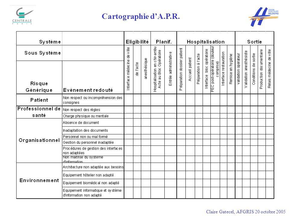 Cartographie dA.P.R.