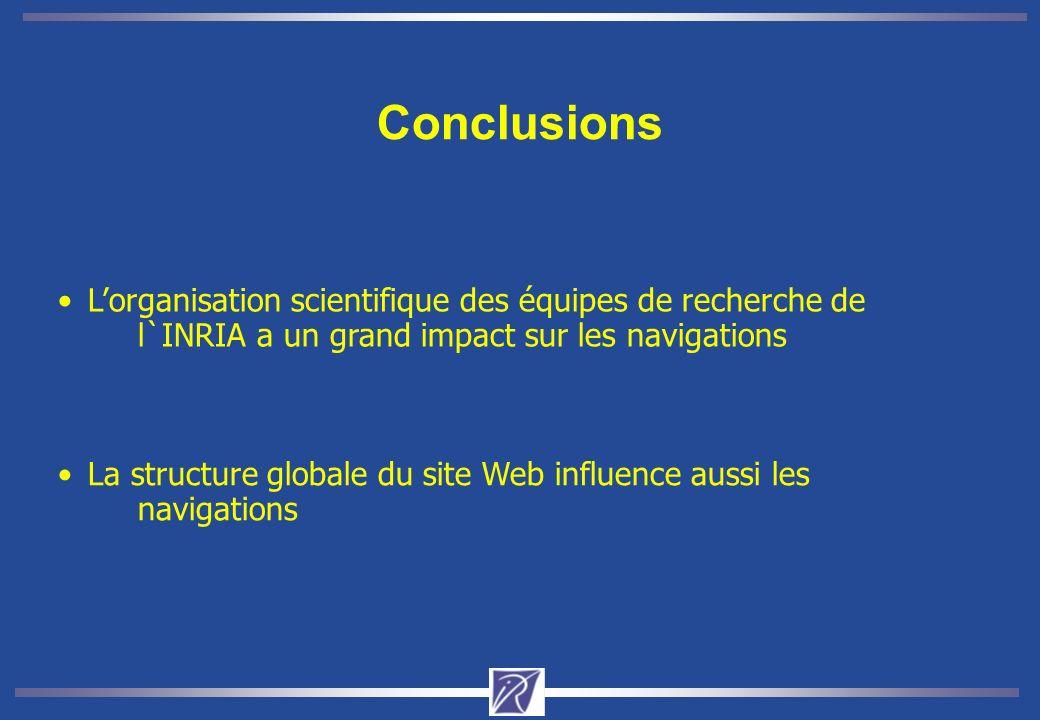 Conclusions Lorganisation scientifique des équipes de recherche de l`INRIA a un grand impact sur les navigations La structure globale du site Web influence aussi les navigations