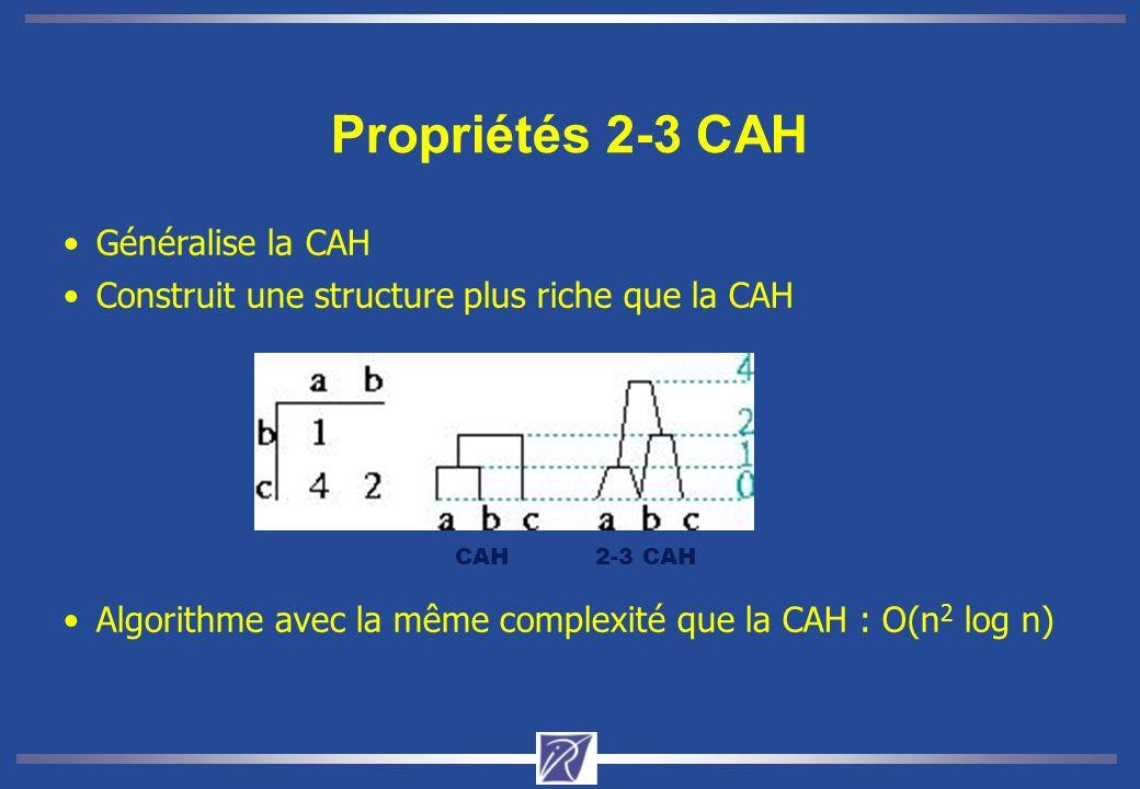 2-3 CAHCAH Propriétés 2-3 CAH Généralise la CAH Construit une structure plus riche que la CAH Algorithme avec la même complexité que la CAH : O(n 2 log n)