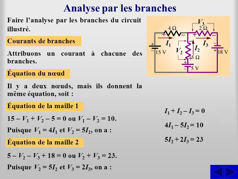 Analyse par les branches Faire lanalyse par les branches du circuit illustré. Équation du nœud Il y a deux nœuds, mais ils donnent la même équation, s