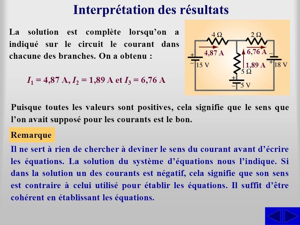 Interprétation des résultats La solution est complète lorsquon a indiqué sur le circuit le courant dans chacune des branches. On a obtenu : Puisque to