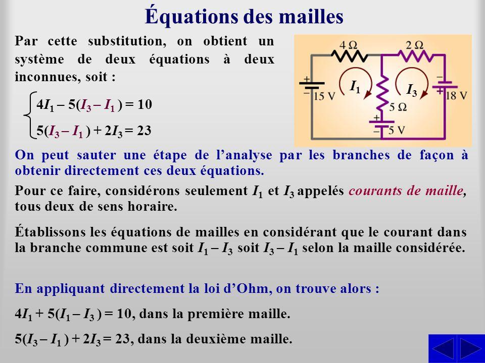 Équations des mailles Par cette substitution, on obtient un système de deux équations à deux inconnues, soit : En appliquant directement la loi dOhm,