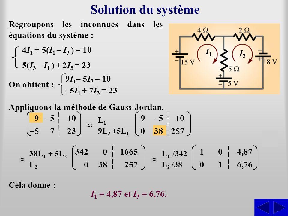 Solution du système Regroupons les inconnues dans les équations du système : On obtient : Appliquons la méthode de Gauss-Jordan. 4I 1 + 5(I 1 – I 3 )