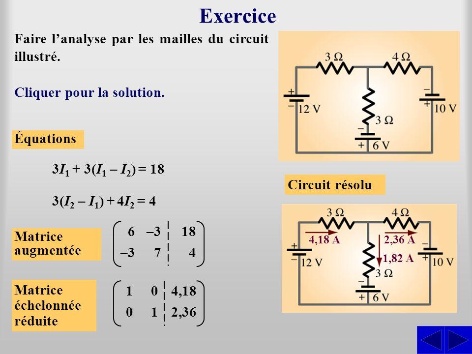 Exercice Faire lanalyse par les mailles du circuit illustré. Équations 3I 1 + 3(I 1 – I 2 ) = 18 3(I 2 – I 1 ) + 4I 2 = 4 Matrice échelonnée réduite C